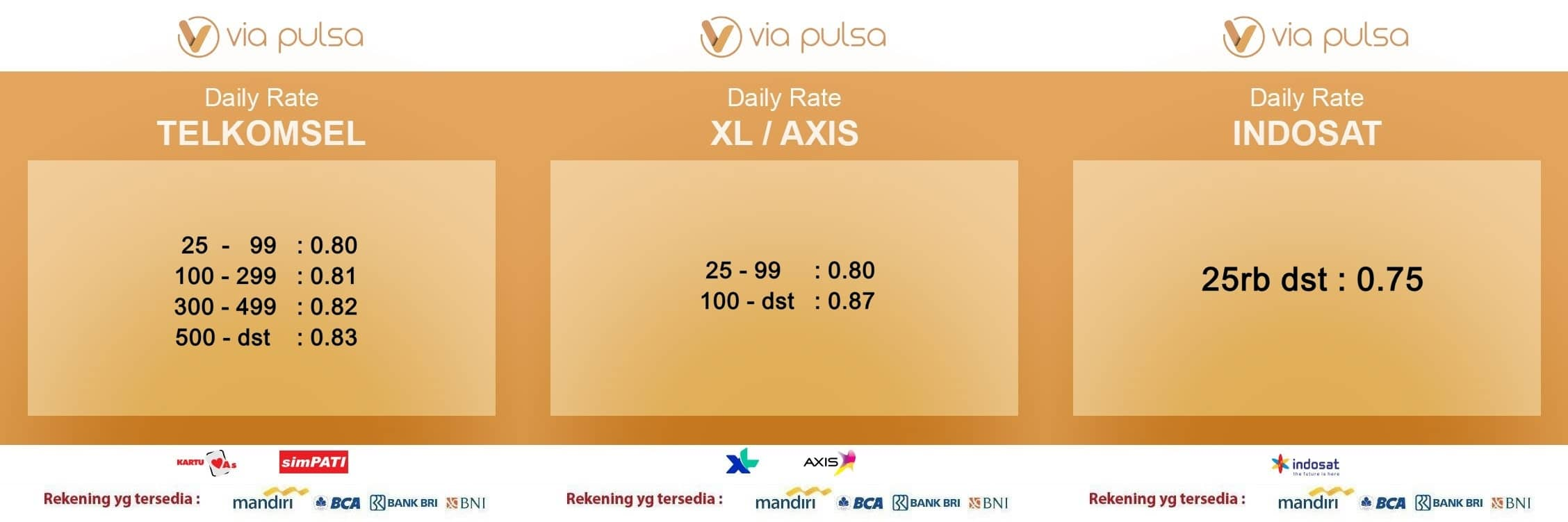Rate Convert Pulsa Telkomsel, XL/AXIS, Indosat Viapulsa